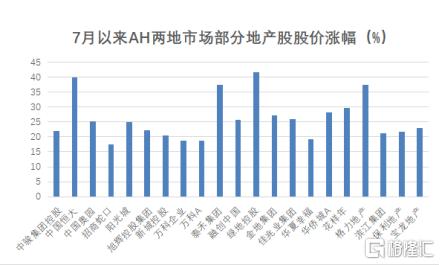 港龙中国地产(6968.HK)上市在即,高效项目流程及品牌力打造差异化优势