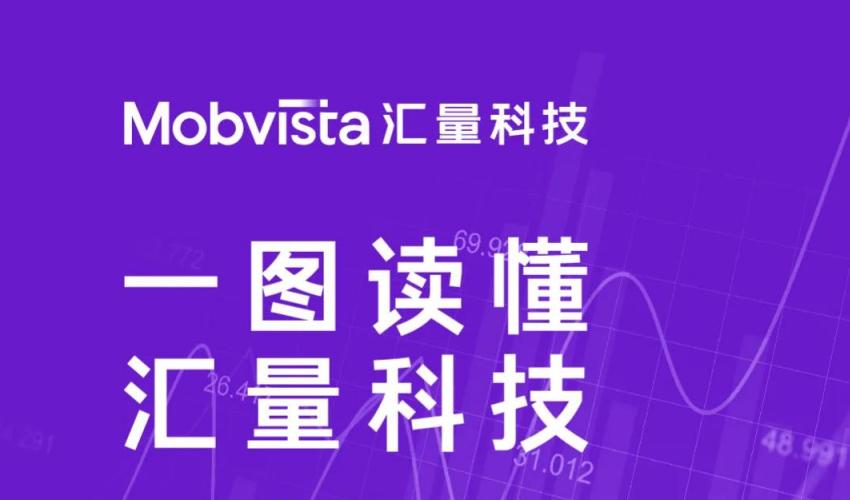 一图看懂汇量科技(01860.HK)2019年全年业绩