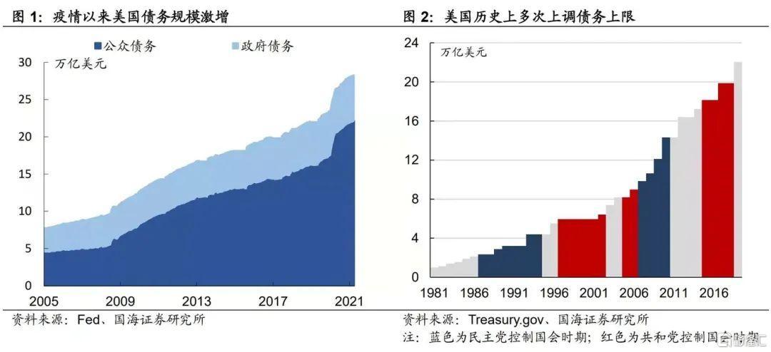 美国债务违约在即,全球经济面临大考插图