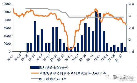 江海债市:存单利率的反弹或是必然插图4