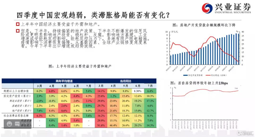 张忆东:类滞胀将会转向衰退,衰退下半场对政策愿意刺激的方向利好插图