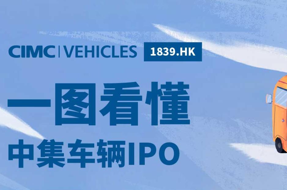一图看懂中集车辆(1839.HK)IPO