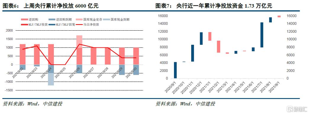 中信建投:跨季平稳,节后缺口显现插图3