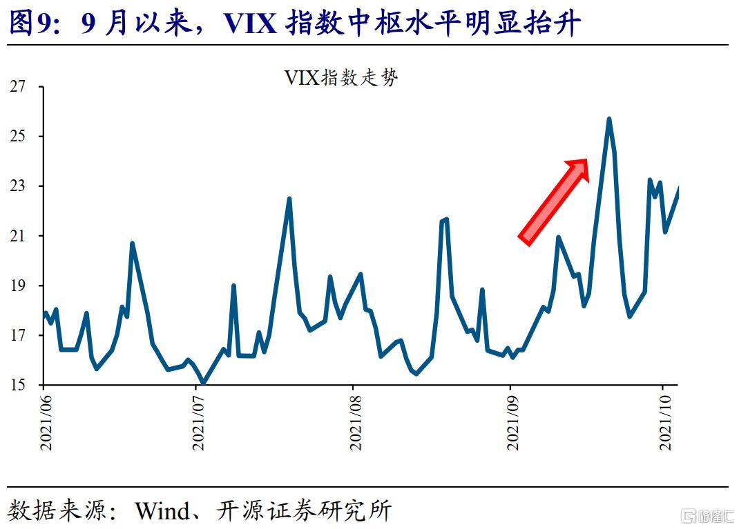 赵伟:全球能源危机,这次不一样?插图9