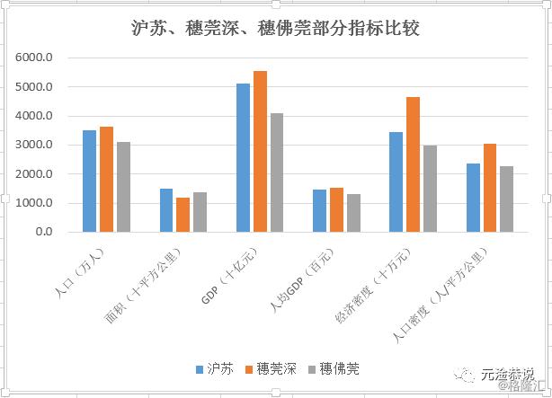 中国人均密度_中国人口密度图