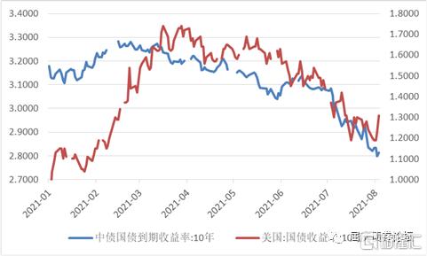 江海债市:多重利空来袭,债券市场的调整已经开始插图