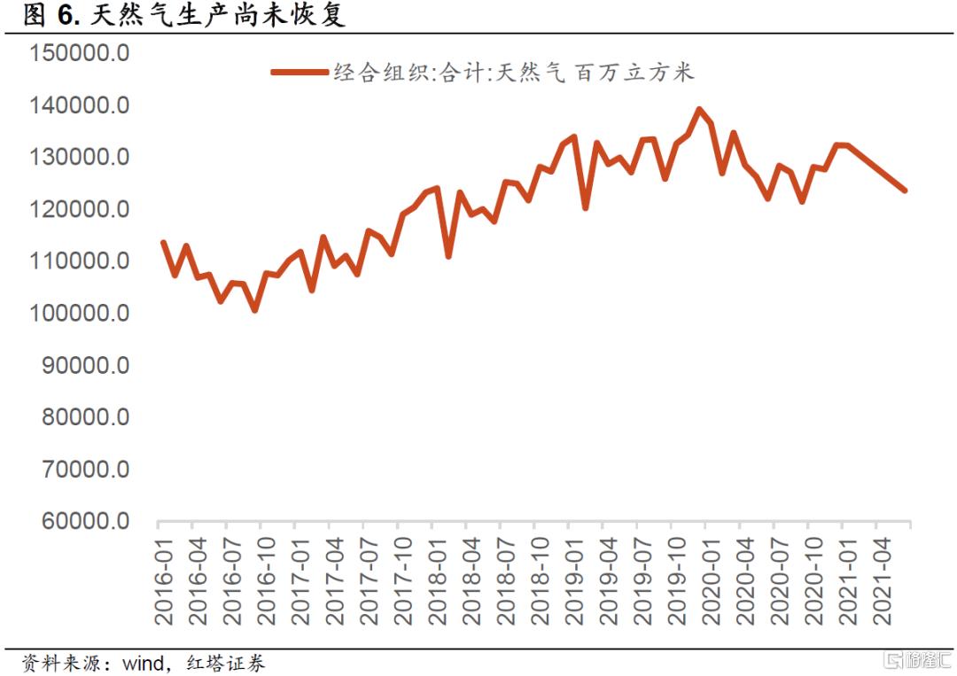 李奇霖:通胀后续会怎么演变插图5