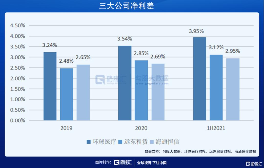 业绩优秀却股价浮沉,被低估的环球医疗(2666.HK)价值几何插图6