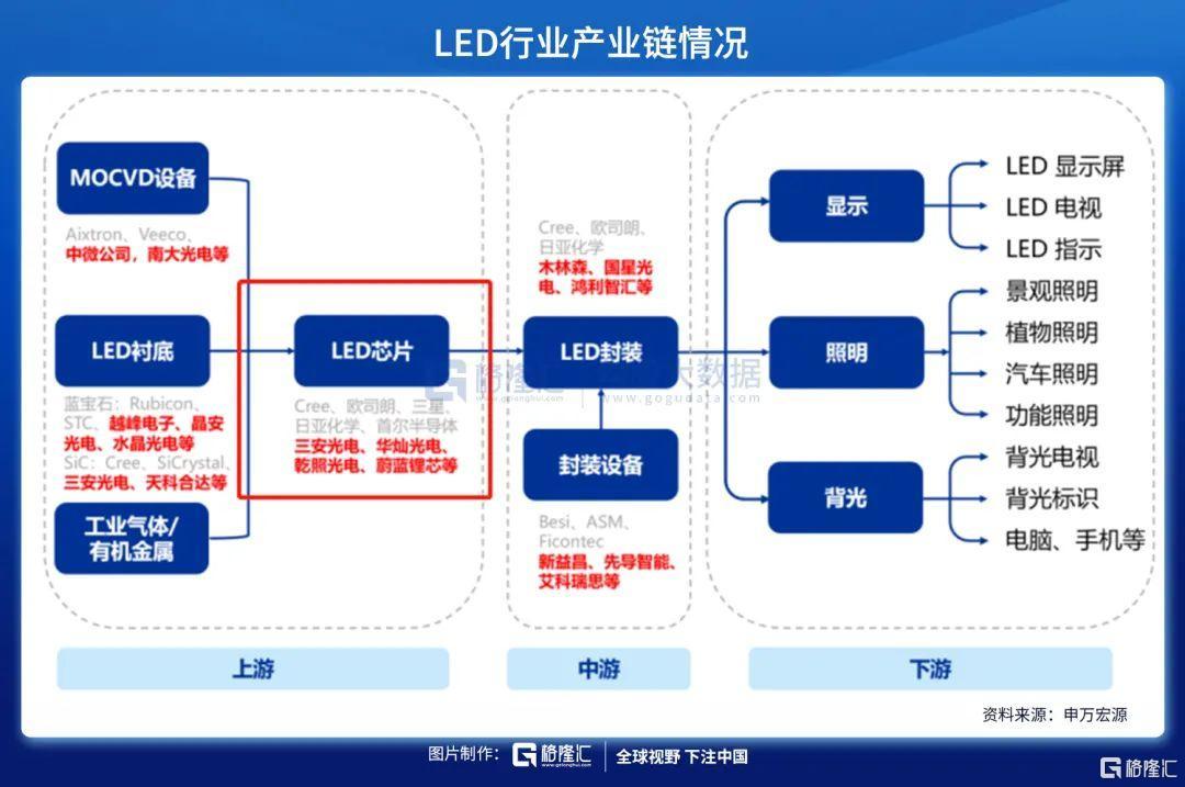 三安光电:两大高景气业务下的新腾飞逻辑插图6