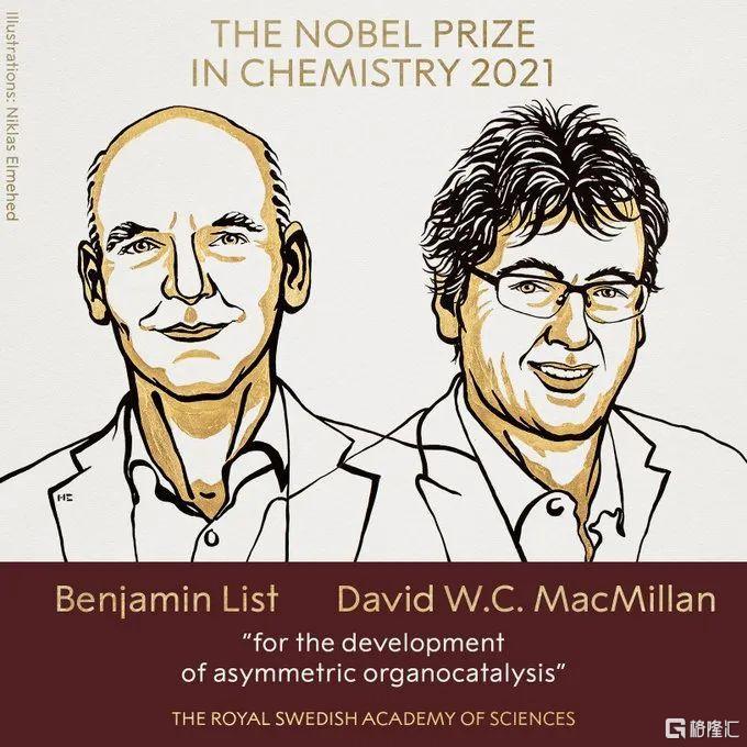 更快带来更多好药,一文读懂2021年诺贝尔化学奖插图