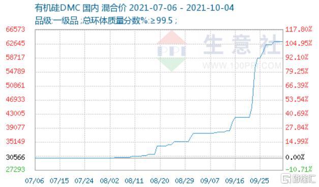 3个月涨4倍,1个月暴跌30%,东岳集团还值得关注吗?插图5