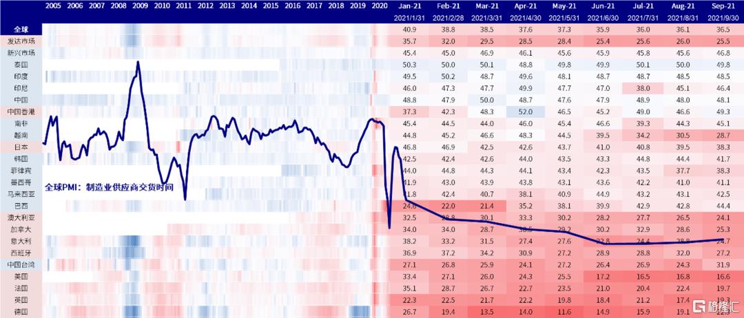 国庆期间海外市场动态与交易主线插图16