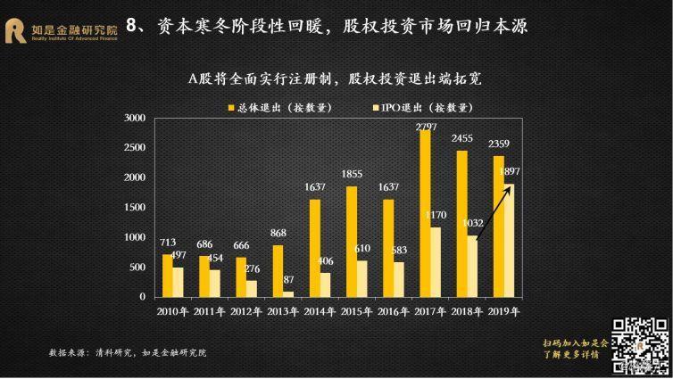 管清友:2020年中国经济十大预测