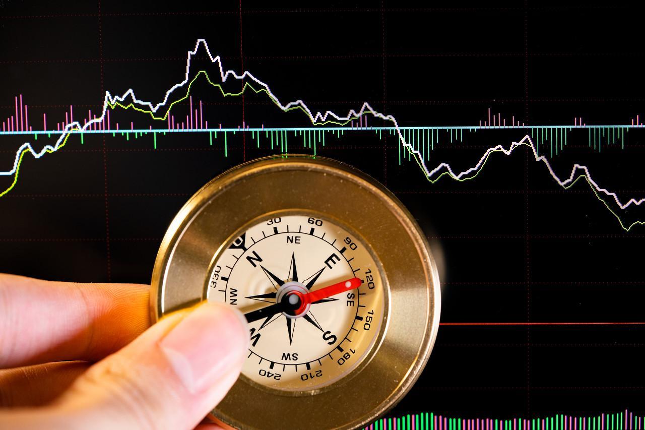 """""""庖丁解牛""""金融市场风险指标"""