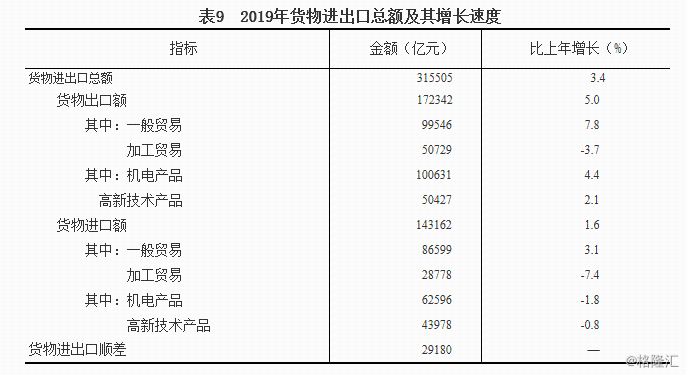 19年中国gdp总量多少美元_同样是 一国两制 ,看看澳门和香港惊人差距(2)