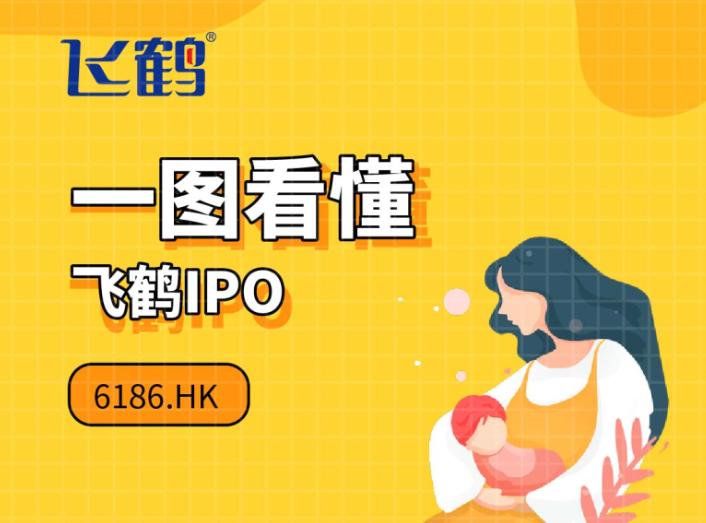 一图看懂飞鹤IPO(6186.HK)