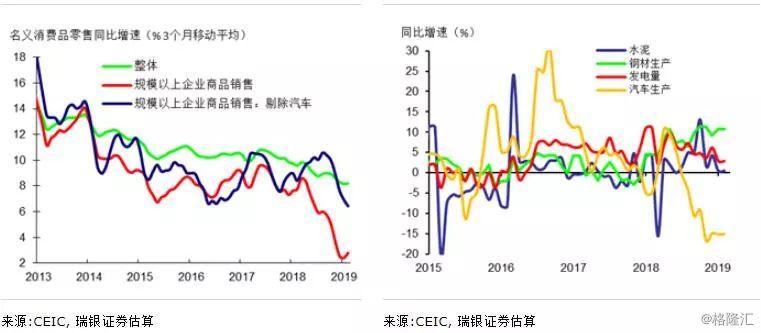 2019韩国经济_2019年3月韩国双酚A出口简析