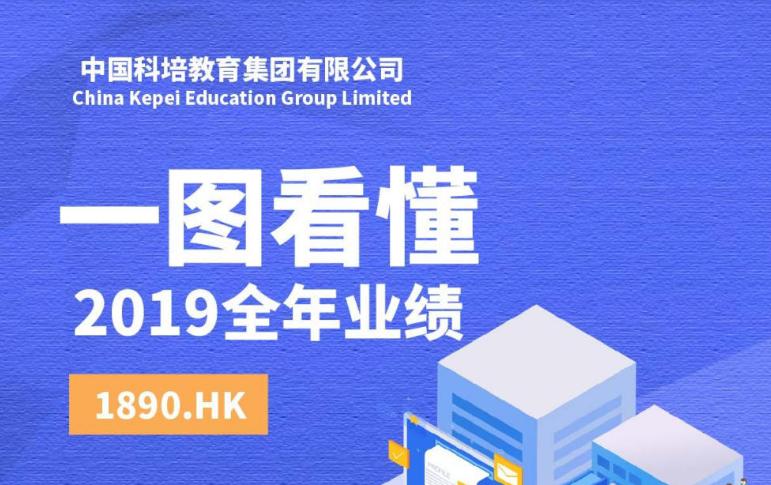 一图看懂中国科培(01890.HK)2019年全年业绩