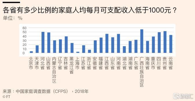 中国人均月收入1000_中国人均月收入图