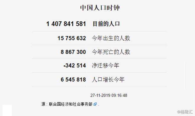 中国实时人口_中国人口实时统计