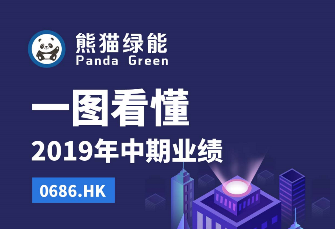 一图看懂熊猫绿能(00686.HK)2019年中期业绩