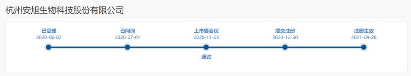 安旭生物IPO注册生效:2020上半年收入3.08亿