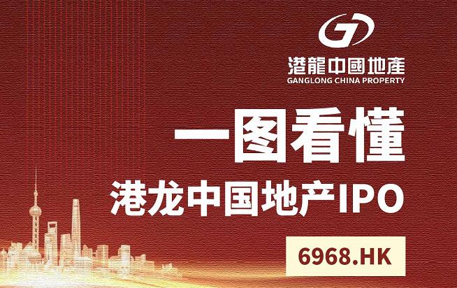 一图看懂港龙中国地产(6968.HK)IPO