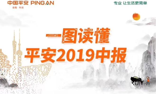 一图读懂中国平安(601318.SH/02318.HK)2019中报