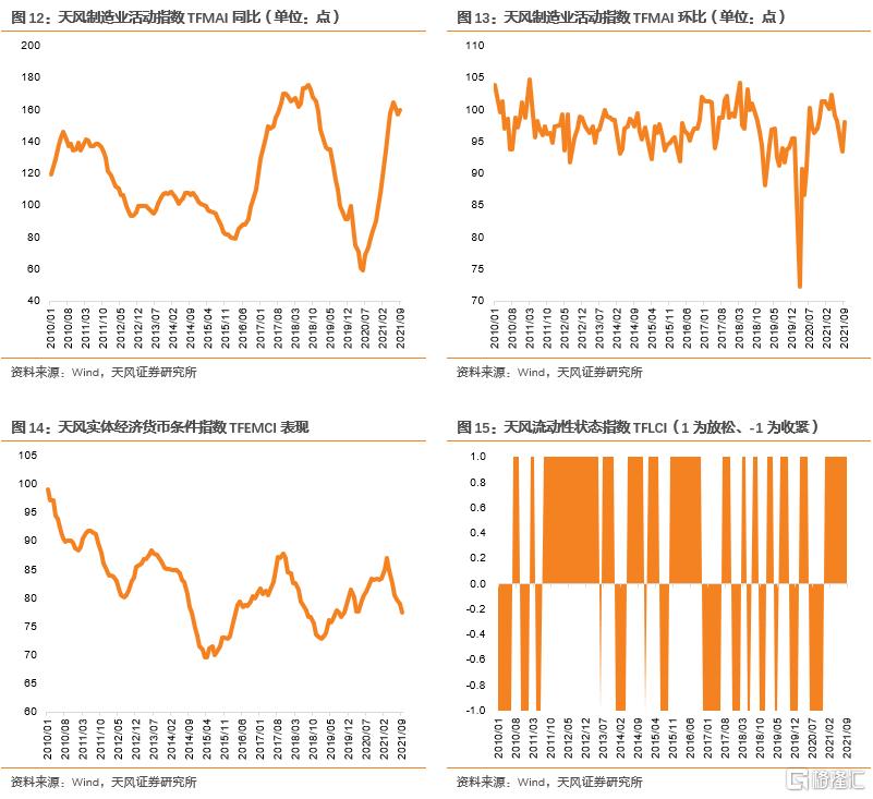 10月资产配置策略:关注三季报和中美缓和两条线索插图13