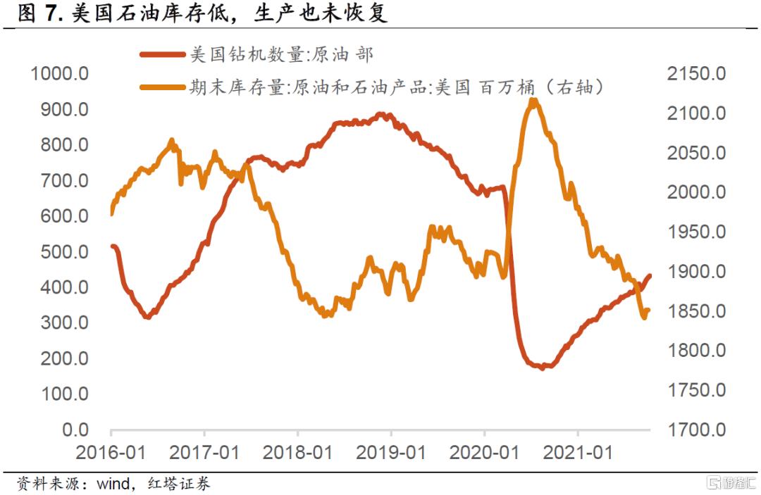 李奇霖:通胀后续会怎么演变插图6