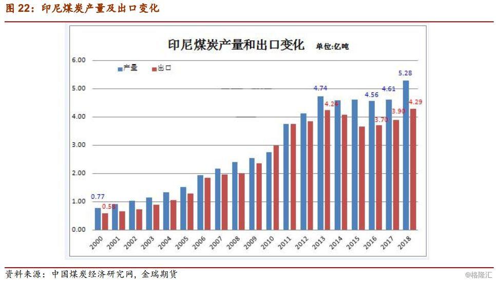 2019年煤炭经济形势_数说2014年煤炭经济运行