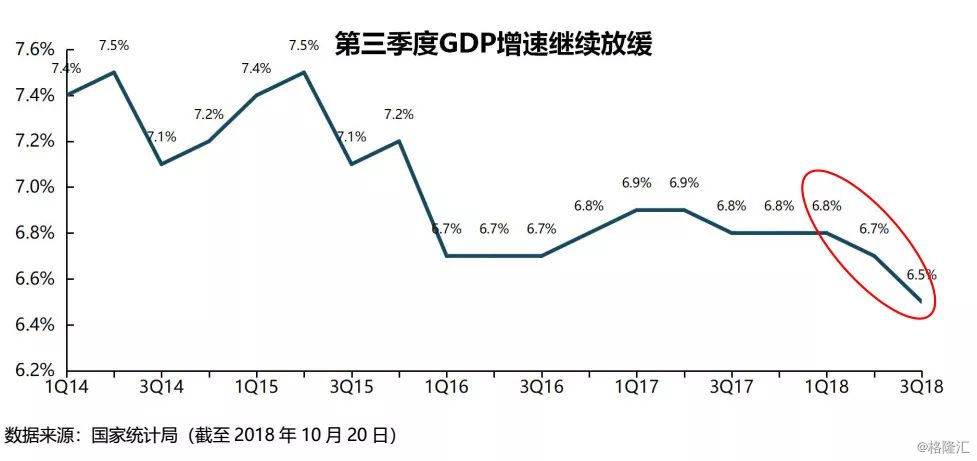 gdp增速视频_中国gdp增速图