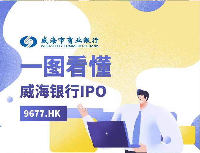 一图看懂威海银行(9677.HK)IPO