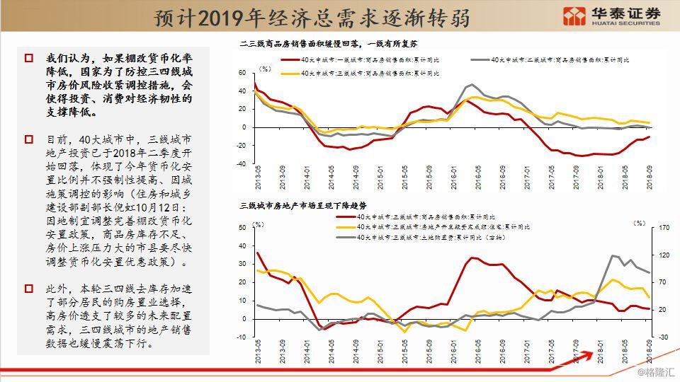 2019年泡沫经济_2019年会出现通缩吗 减税是拉高还是降低PPI