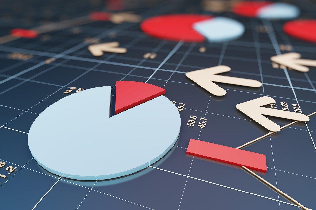 鲁政委:6月宏观经济指标预测与7月政策前瞻—复苏速度放缓