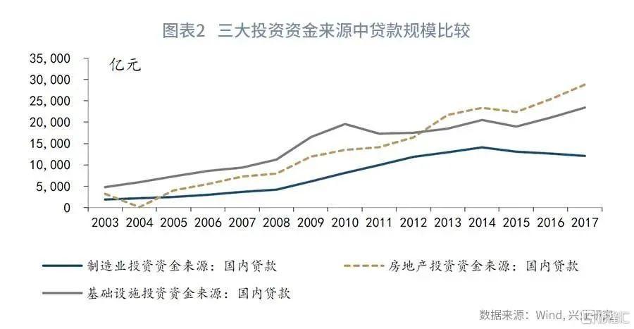基建发力会引发利率债变局吗?插图2