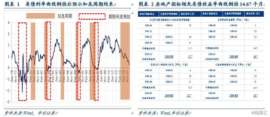 2019年6月經濟數據_Lgmi 2019年1 2月份鋼鐵及經濟數據一覽