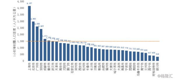 人口gdp怎么看_31省一季度GDP排行出炉 东三省增速排名仍垫底 表