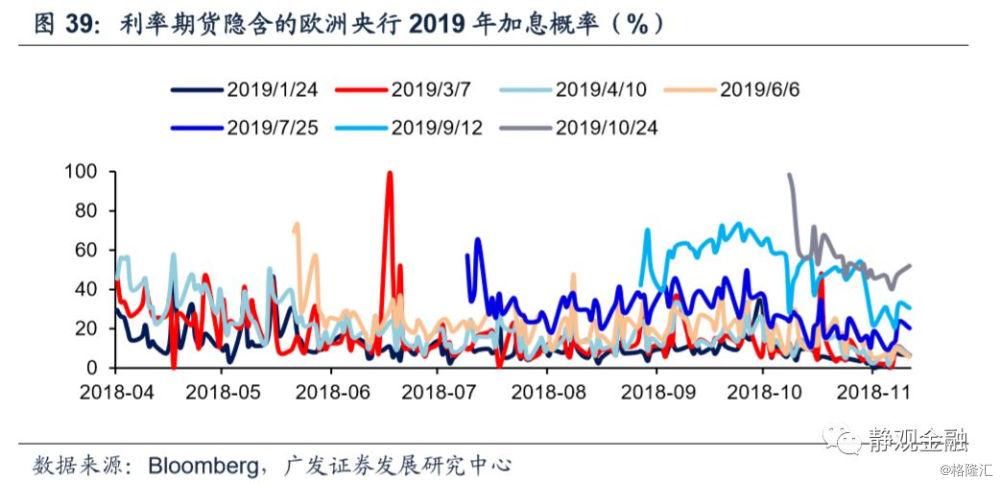 2019年经济展望_2019年中国经济形势展望