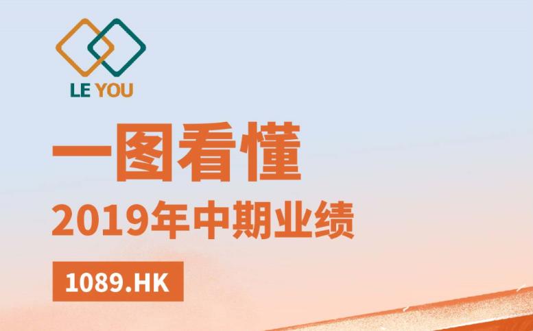 一图看懂乐游集团(1089.HK)2019年中期业绩