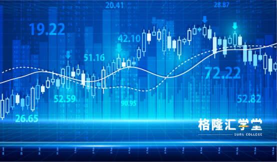 数据观市:2018年美国科技公司对中国市场依赖度前20名