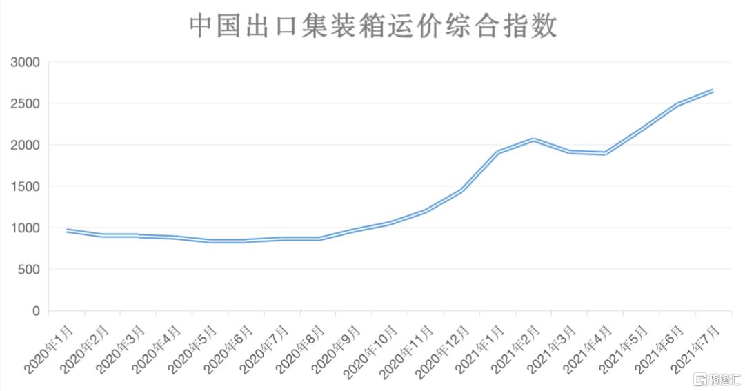 中国出口的喜与忧插图4