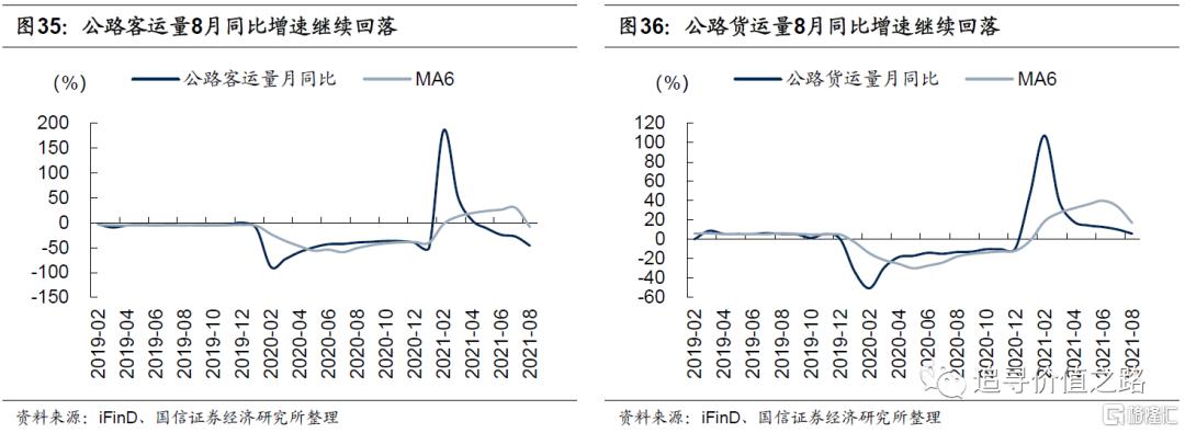 中观行业景气度比较:下游消费不及预期,资源品价格加速上涨插图21