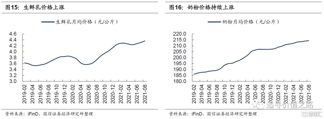 中观行业景气度比较:下游消费不及预期,资源品价格加速上涨插图11