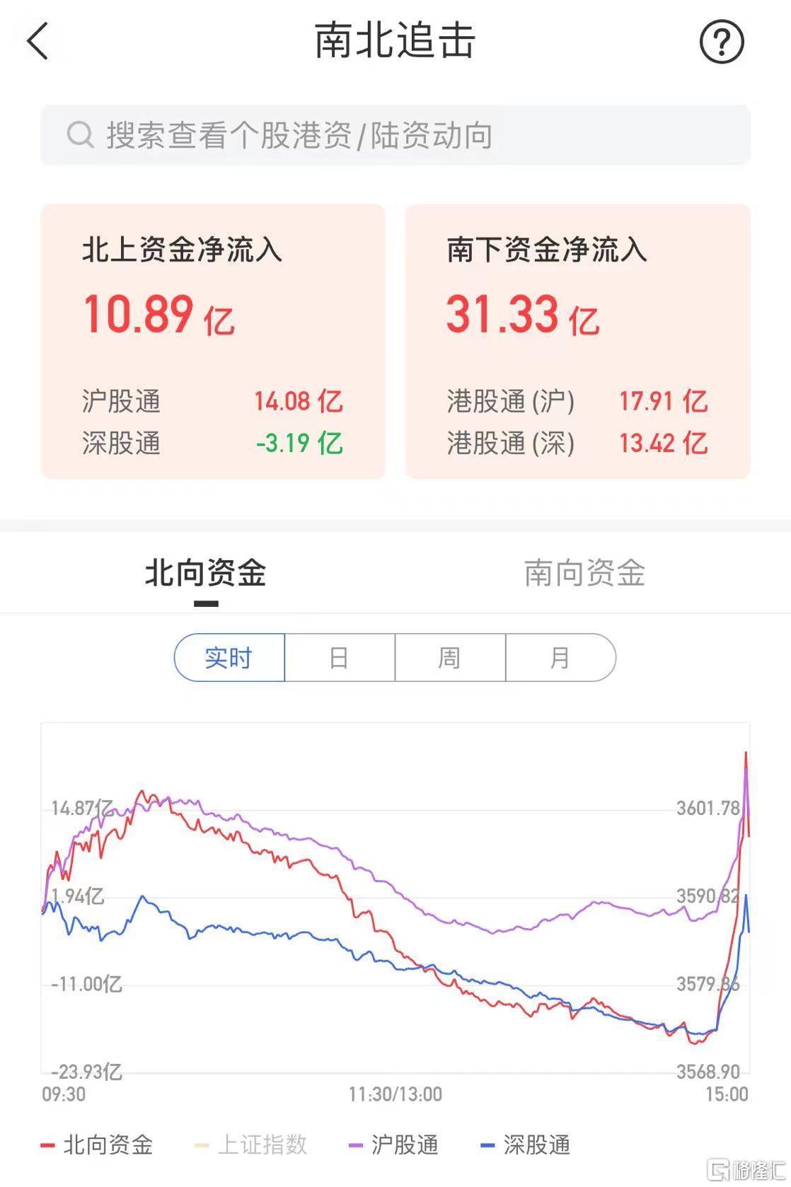 港股收评:恒指上涨0.55%,煤炭电力集体大跌,保险科技继续上扬插图13