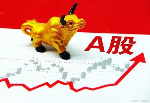 中国经济2020,怎么看?