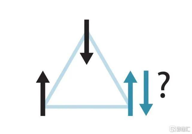 诺贝尔官方最权威科普长文来了!为什么今年物理诺奖分给了气候学家?插图4