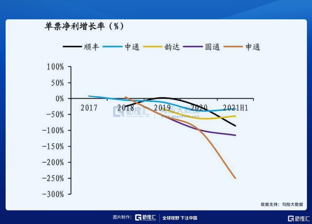 这个行业底部反转在即,邓晓峰新进龙头股浮盈超10%插图4