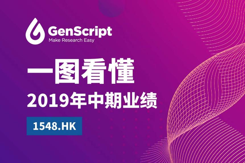 一图看懂金斯瑞生物科技(1548.HK)2019年中期业绩