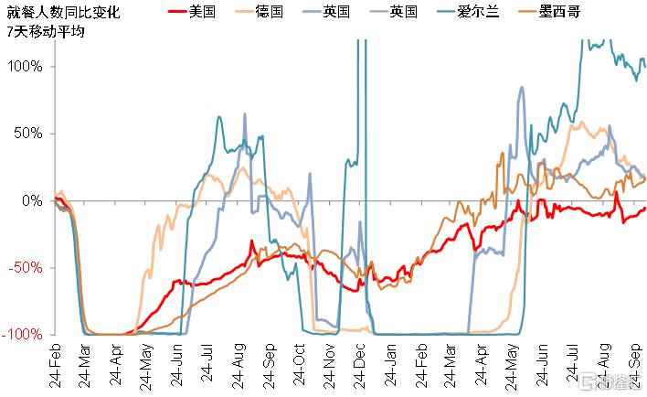 国庆期间海外市场动态与交易主线插图10